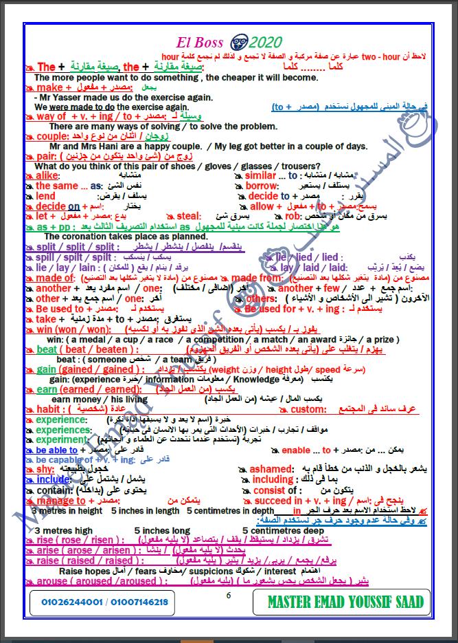 مراجعة اللحظات الأخيرة (ليلة الامتحان) انجليزى الصف الثالث الثانوى 2021 مستر عماد يوسف