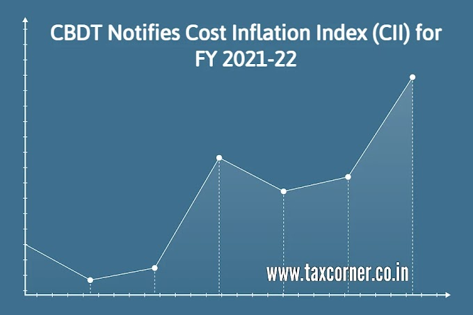 CBDT Notifies Cost Inflation Index (CII) for FY 2021-22