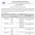 Central Warehousing Corporation Recruitment Notification 2019 for 571 Posts