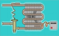 صيانة مبخرات دوائر التبريد الصناعية PDF