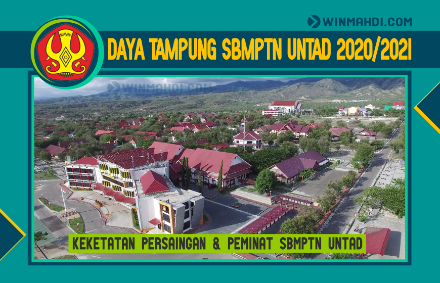 DAYA TAMPUNG SBMPTN UNTAD 2020-2021