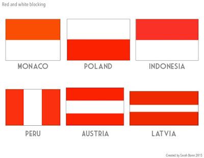 Kenapa Banyak Warna Bendera Yang Mirip?