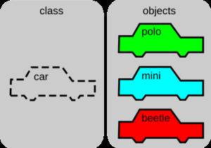 Classes e Objetos em C++
