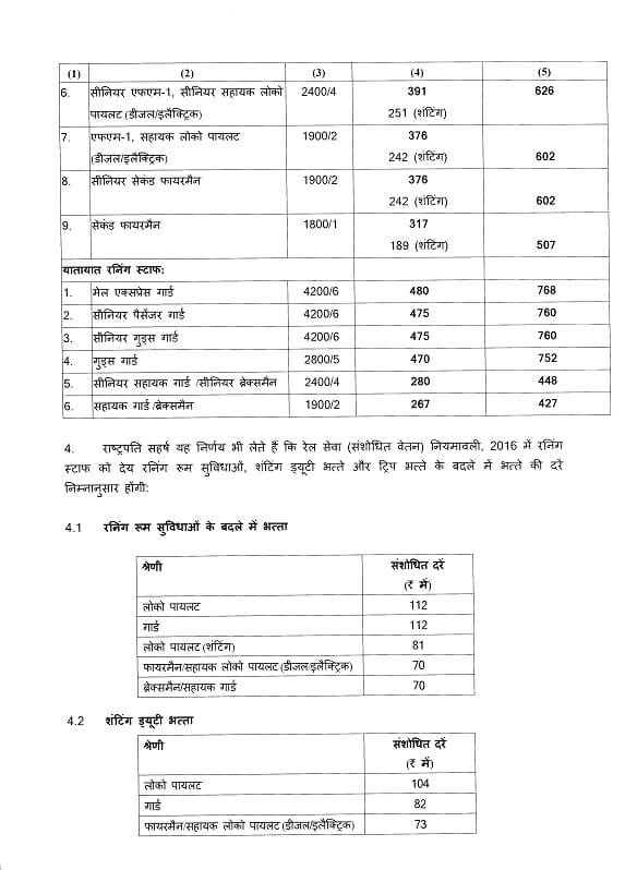 7th-cpc-running-staff-allownaces-order-in-hindi-page2-paramnews