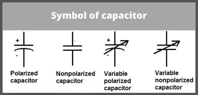 What is a Capacitor