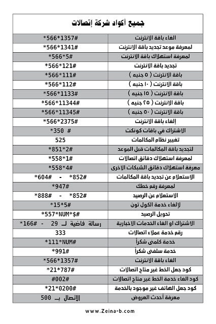 اكواد شركة اتصالات مصر