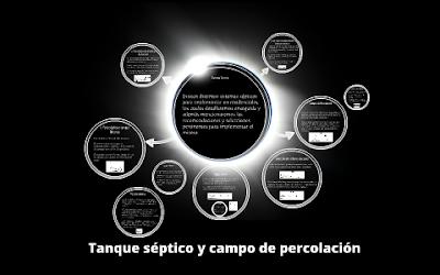 Infografia tanque septico -1