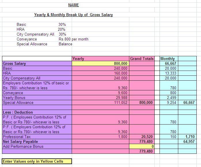Salary Breakup Calculator Excel