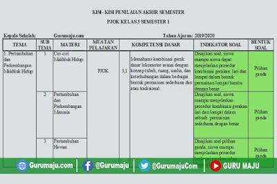 Kisi-kisi Soal UAS / PAS PJOK Kelas 3 K13 Semester 1
