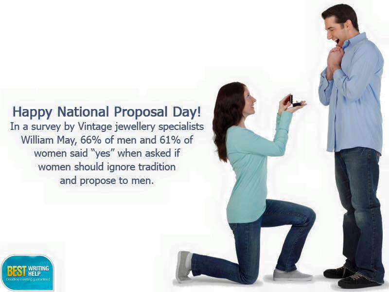National Proposal Day Wishes for Whatsapp