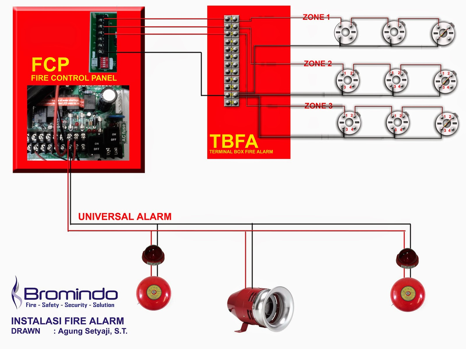 fire alarm wiring diagram pdf free ford navigation dvd update notifier db25 female connector