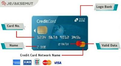 kartu kredit BCA tampak depan