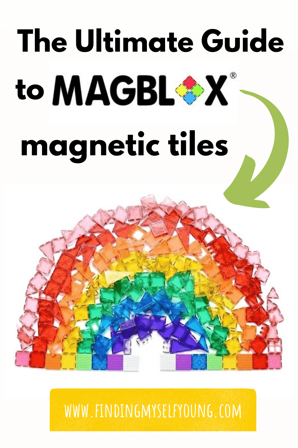 the ultimate guide to magblox magnetic tiles