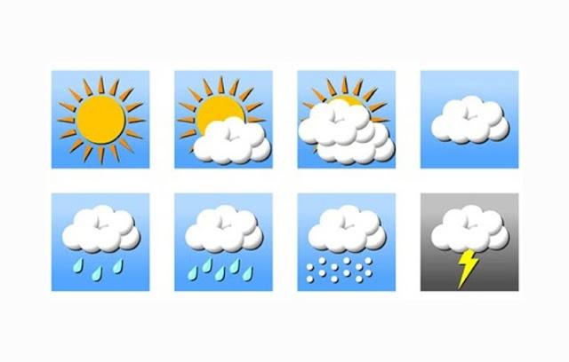 Pengertian, Unsur, Klasifikasi dan Jenis Cuaca