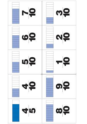 Cartas de fracciones para imprimir