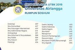 Skor rata rata UTBK 2019 Universitas Airlangga