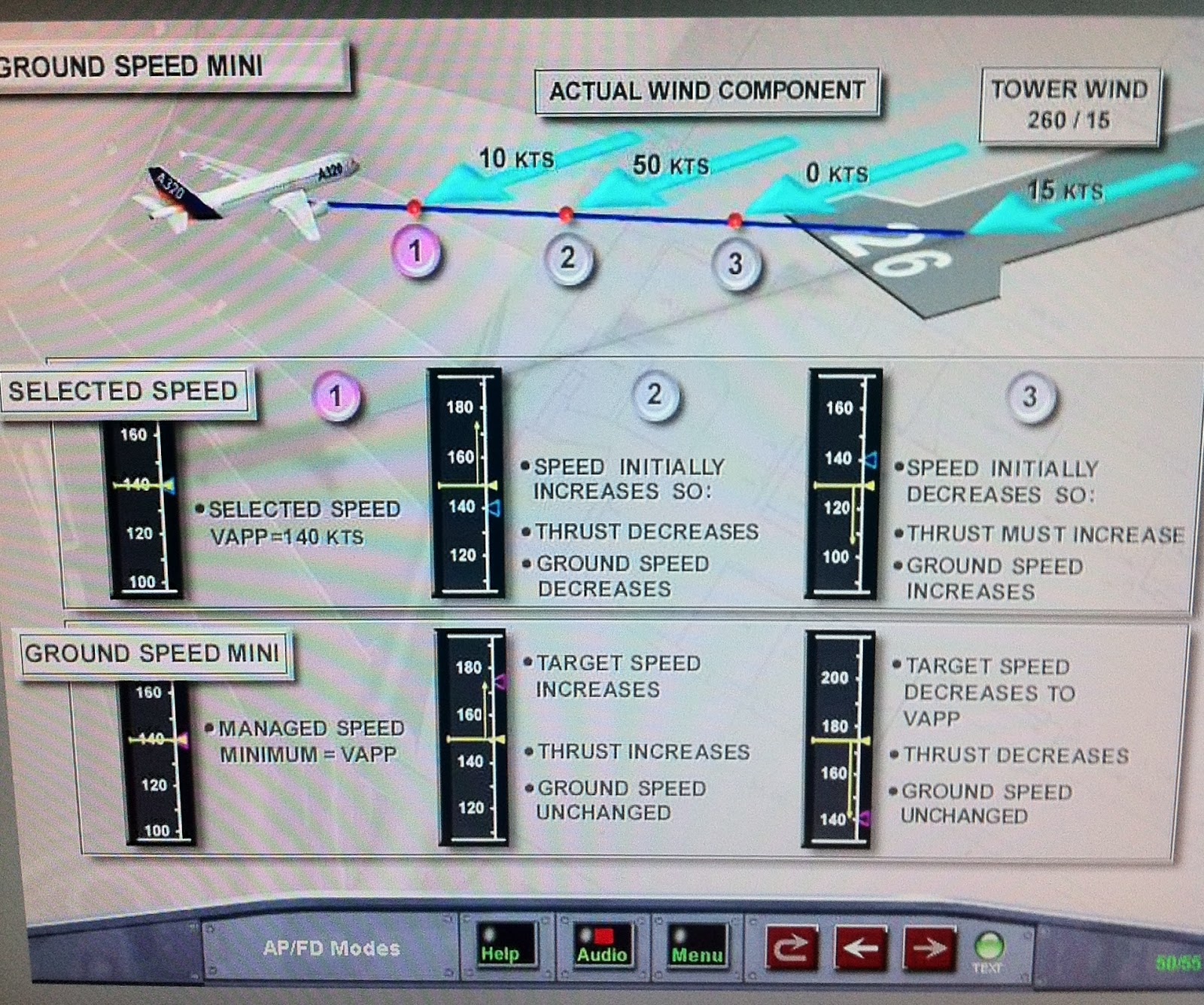 A320 Technical training Manual