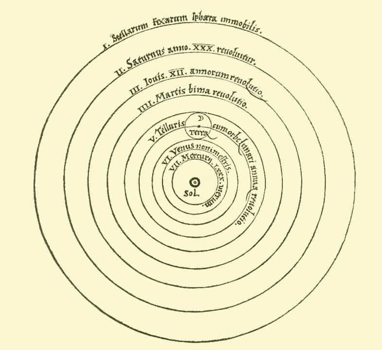 Nicolaus Copernicus's Solar Model