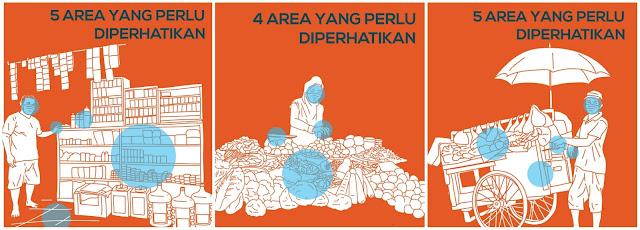 New Normal Toko Kelontong, Pedagang Sayur di Pasar dan Pedagang Sayur Keliling