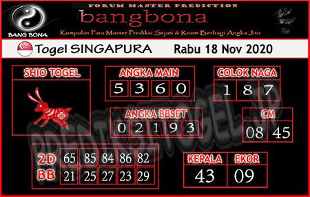 Prediksi Bangbona SGP Rabu 18 November 2020