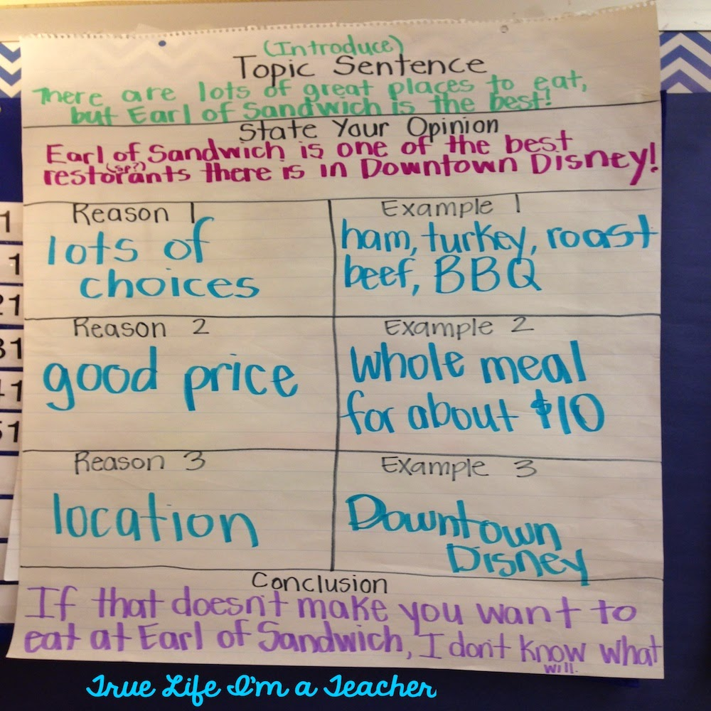 6 things you must know about anchor charts true life i m a teacher