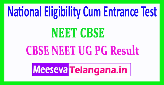 NEET Result 2018 National Eligibility Cum Entrance Test 2018 Result Download