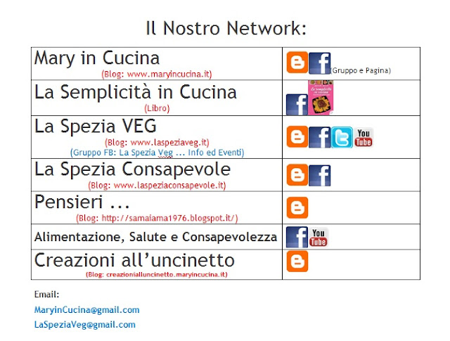 http://www.laspeziaveg.it/p/network_11.html