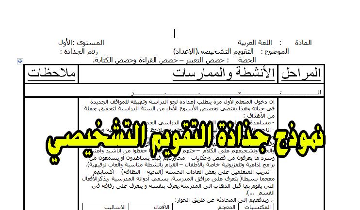 نموذج جذاذة التقويم التشخيصي قابلة للتعديل word