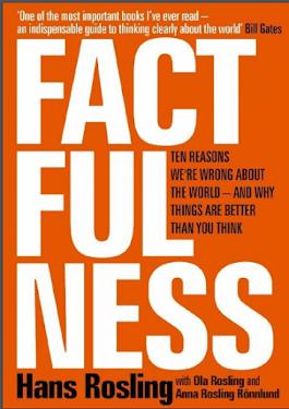 Download Fact Fullness By Hans Rosling In Pdf