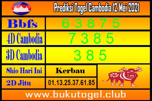 Kamboja Toggle Forecast untuk 12 Mei 2021