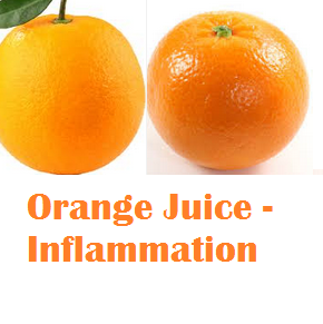 Health benefits Orange Juice Inflammation