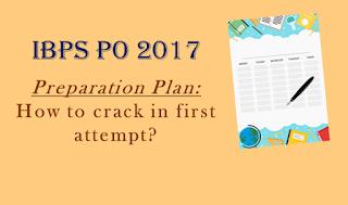 IBPS PO 2017 Preparation Plan