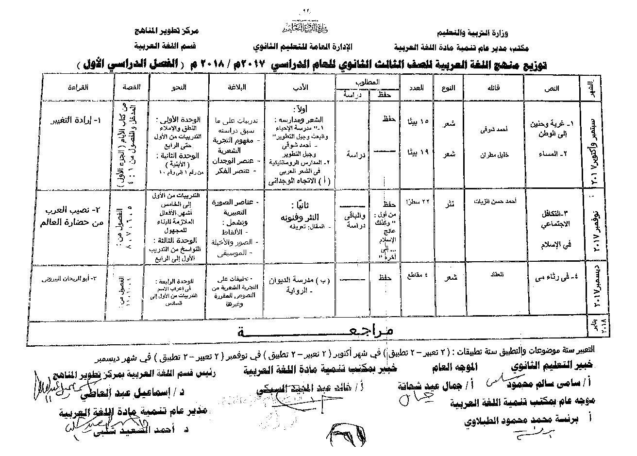 الخطة الزمنية و جدول توزيع منهج اللغة العربية للصف الثالث الثانوى كاملا .
