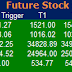Most active future and option calls ( Pre Market Tips ) for 4 Aug 2016