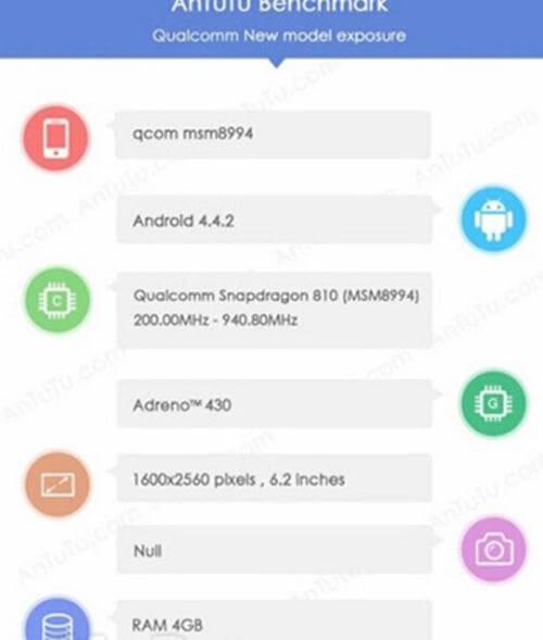 Sony Xperia Z3X Antutu Benchmark