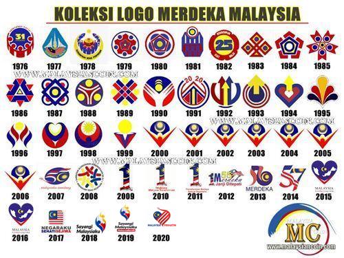 Logo & Tema Merdeka