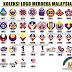 Koleksi Lengkap Logo & Tema Merdeka