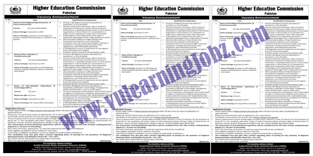 Latest Jobs 2021 || Higher Education Commission HEC Organization || HEC Organization Jobs 2021