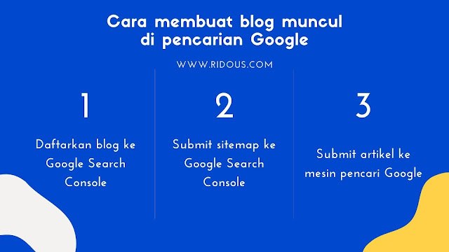 Bagaimana agar blog kita muncul di pencarian google