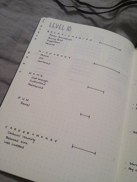 2017 Bullet Journal Level 10 Life