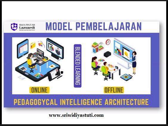 Pedagogical Intelligence Architecture