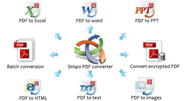 SIMPO PDF CONVERTER ULTIMATE 1.5.2.0 FULL KEY