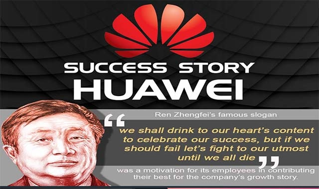 Success Story Of Huawei