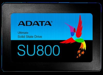 Lebih penting SSD dari pada RAM !! Ini penjelasannya