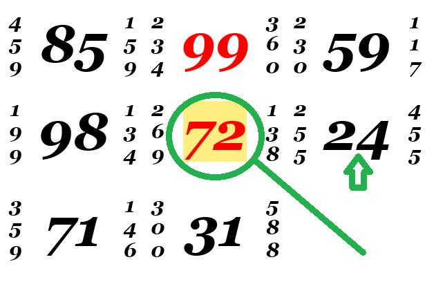 kalyan 24 Jodi Magic