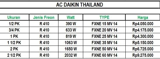 Harga AC Daikin Thailand Mei 2016 di Jakarta