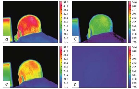 Зображення людини біля комп'ютера, отримане за допомогою тепловізійної камери (Mikron M7800)