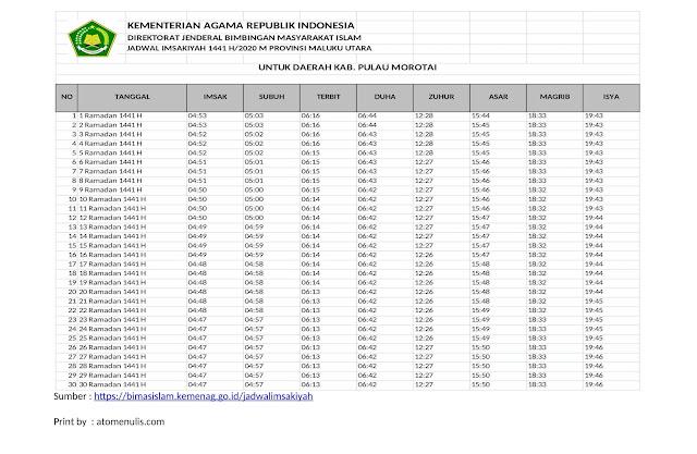 Jadwal Imsakiyah Morotai 2020 dari KEMENAG