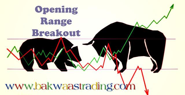 Opening Range Breakout - Image Source: pixabay