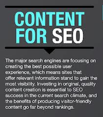 Why Content for SEO